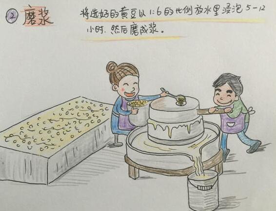 萌萌哒!台州女教师创意手绘豆腐干制作流程